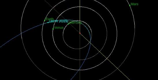 foto asteroidas1